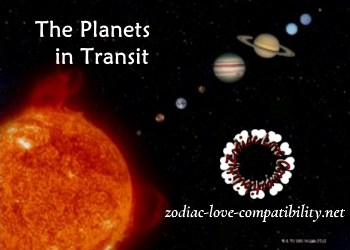 Astrological Transits of The Planets