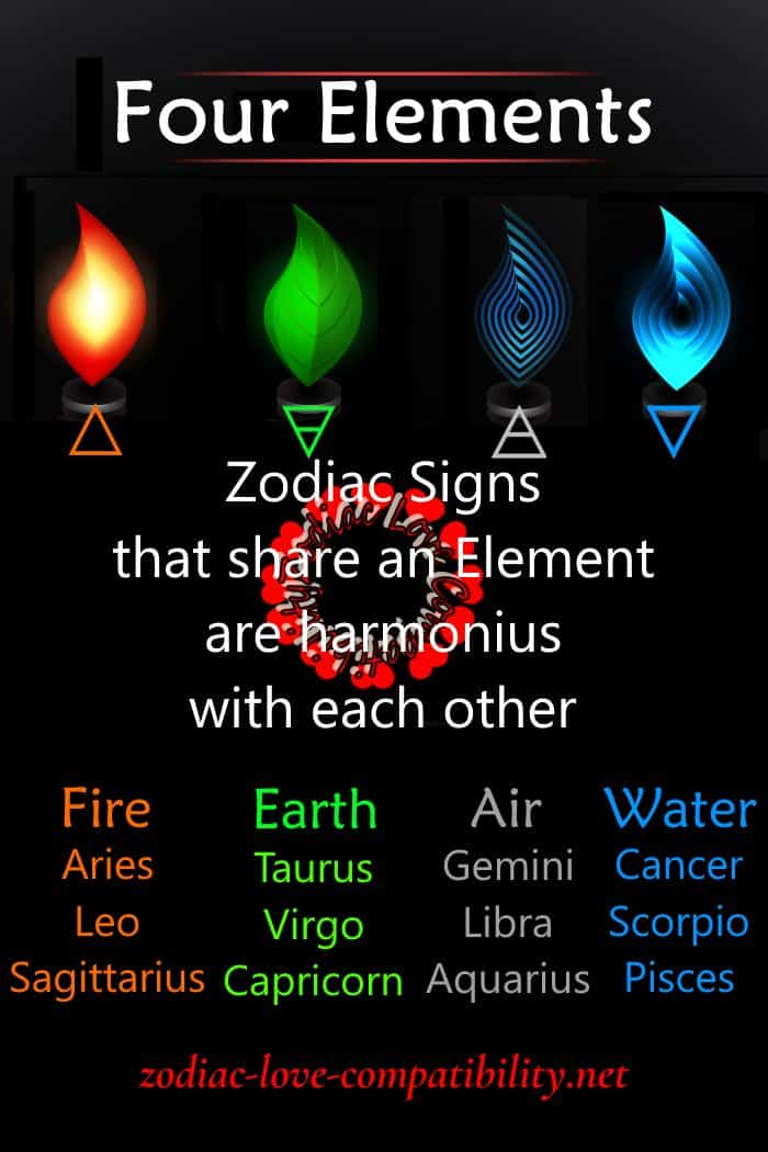 Aries element is fire